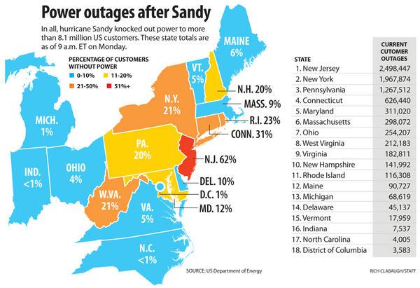 Hurricane sandy death toll
