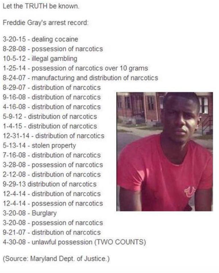freddie-gray-arrest-record