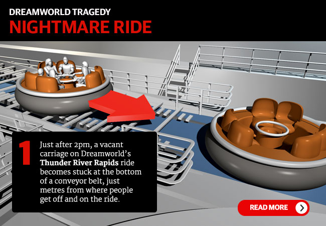 dreamworld-tragedy-example-1